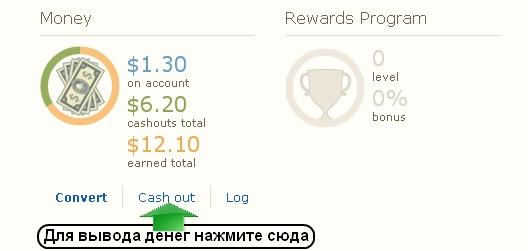 Заказ выплаты на EasyHits4U